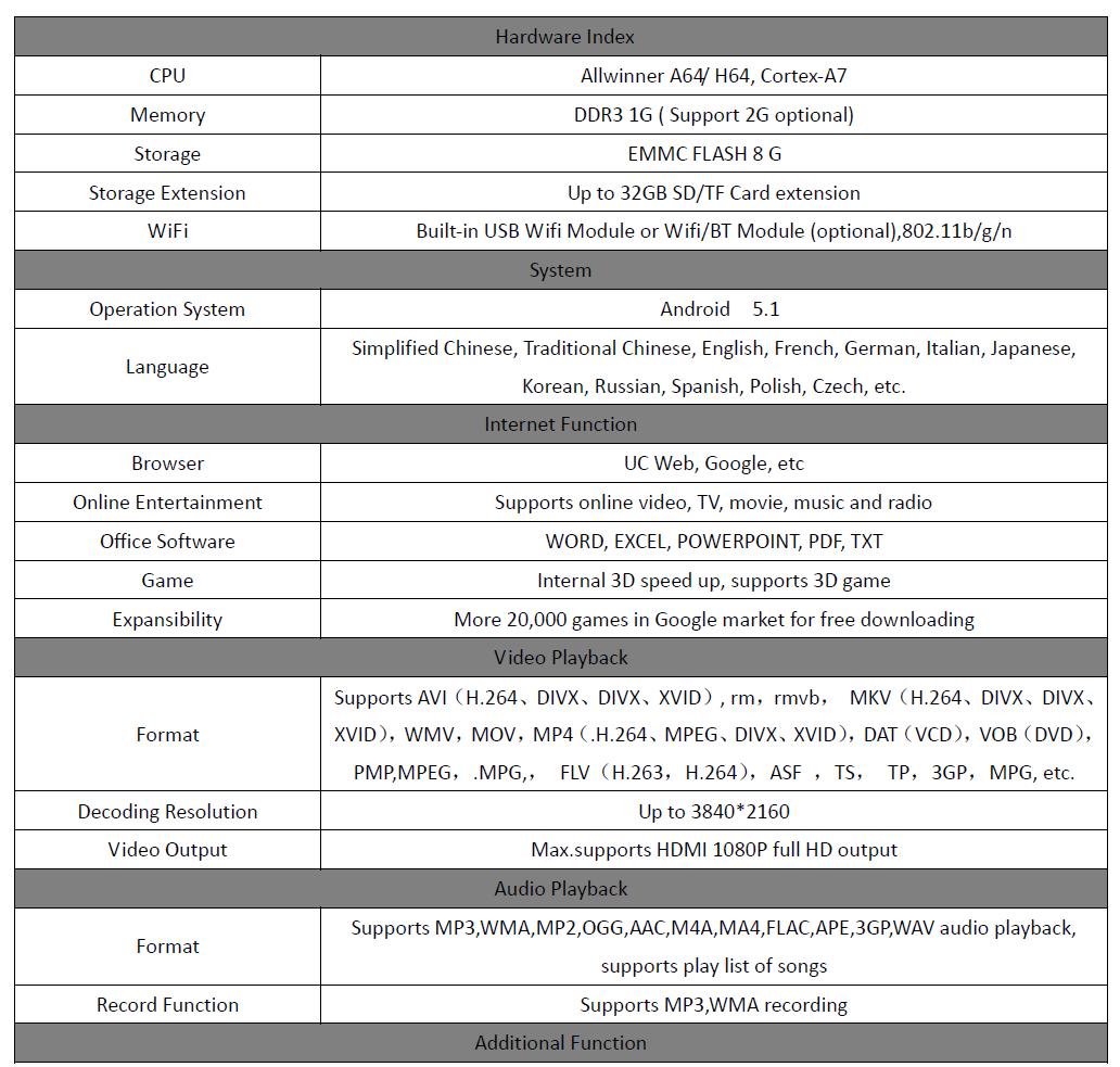 汯采有限公司-開發板M3X - Allwinner A64 Quad (64-bit Cortex-A53)